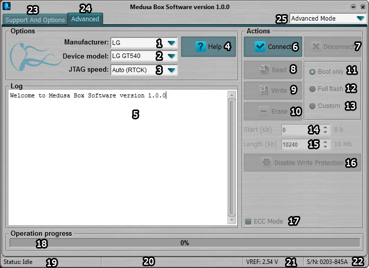 Medusa Box Software Active Window